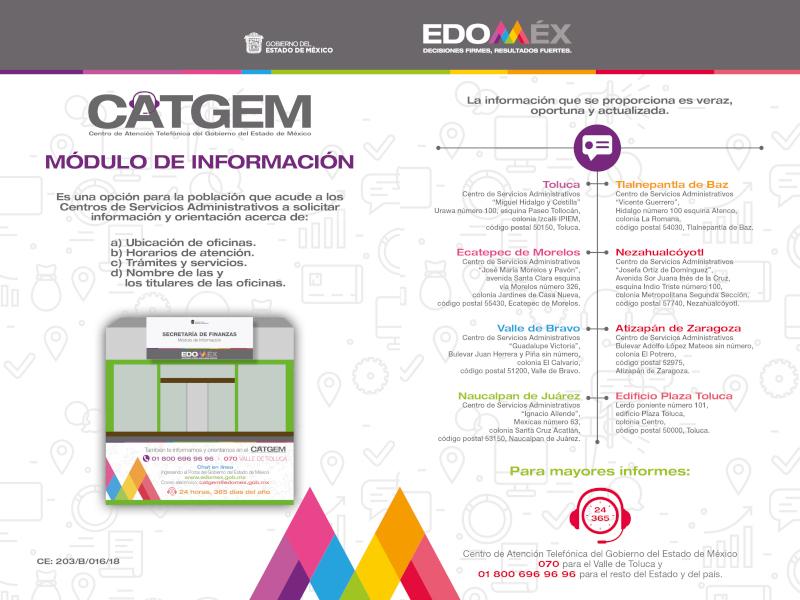 Módulos De Información Dirección General De Innovación
